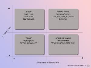מאיר יעקב גרף מאמר